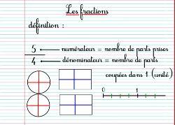 Maths Cm1 Exercices A Imprimer Avec Corrige Au Format Pdf