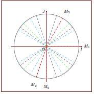 Jeux Exercices De Maths Du Cp Au Cm2 De 6eme A La 3eme